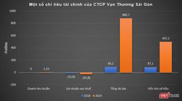Đằng sau Vạn Thương IID - chủ đầu tư KCN 400 ha ở Bà Rịa - Vũng Tàu